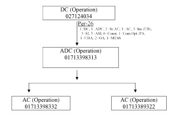 operation-division1